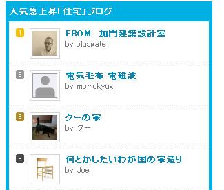 人気急上昇ブログ.png