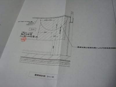 火気使用室の内装制限.jpg
