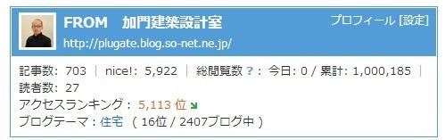 plusgateさんの管理ページ:So-netブログ (2).jpg