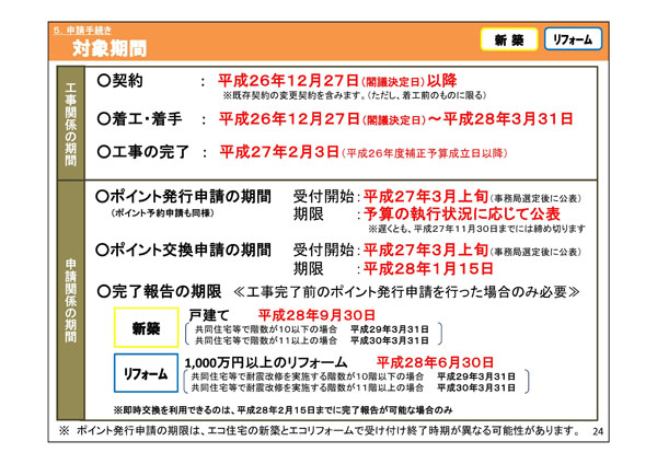 Z宅エコポイント-2.jpg